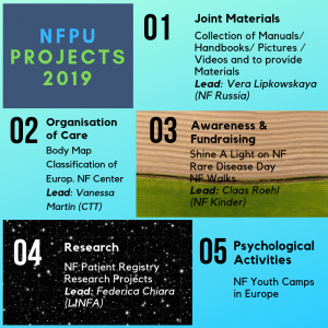 NFPU Projects and Working Groups